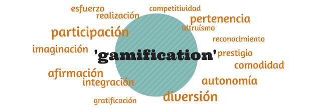algunos de los beneficios del uso de la gamificación en la innovación con empleados