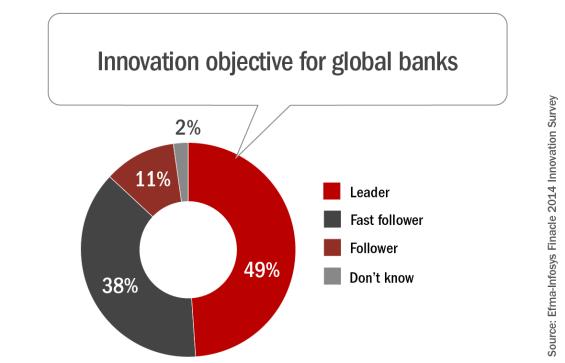 innovacion-bancaria