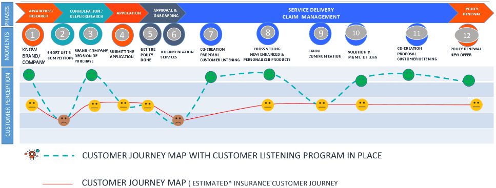 customerjourneymap3