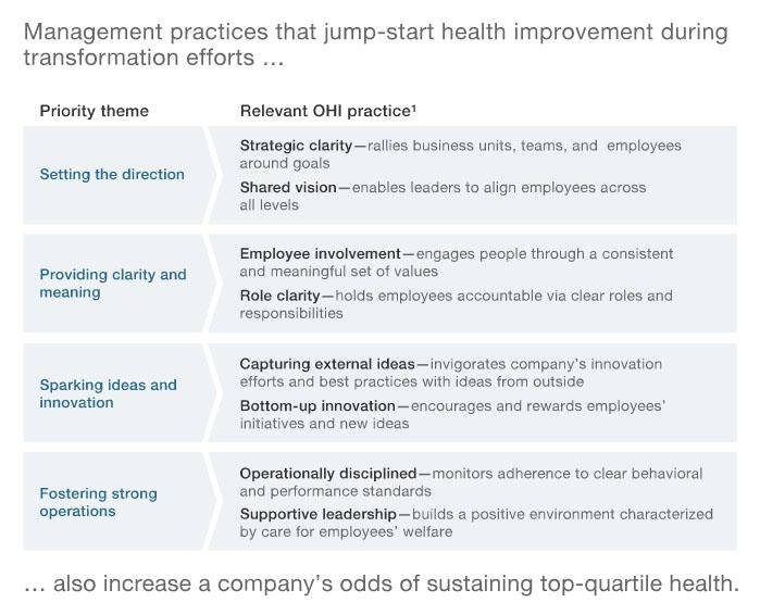 mckinsey-innovation-health
