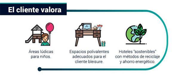 eurostar-hotel-tester-ideas