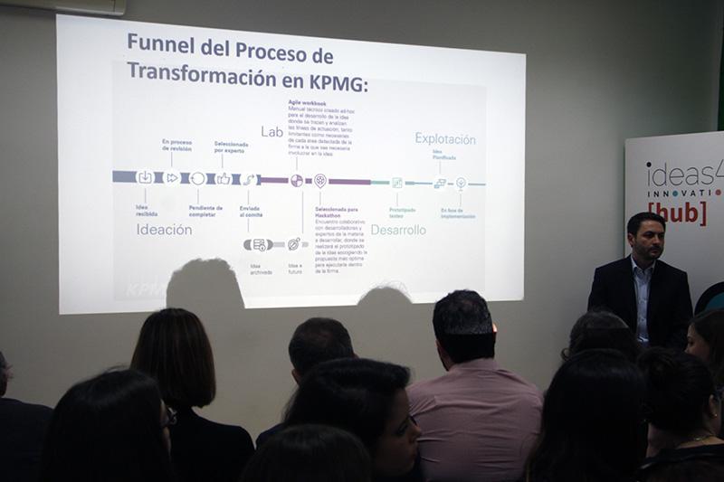 Funnel del programa de innovación abierta de KPMG