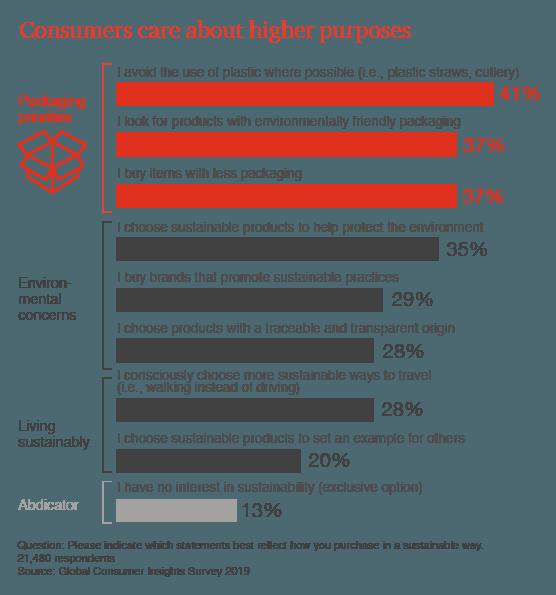 COP25: empresas e innovación en sostenibilidad, un futuro en comunidad