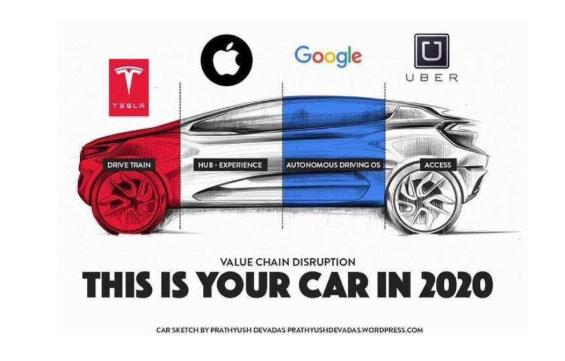 innovación en el sector del motor