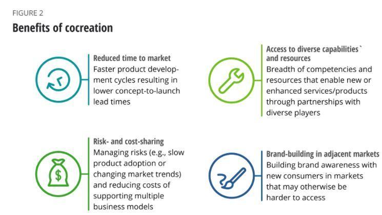 cuando una organización apuesta por la diversidad en su estrategia de innovación gana velocidad innovando