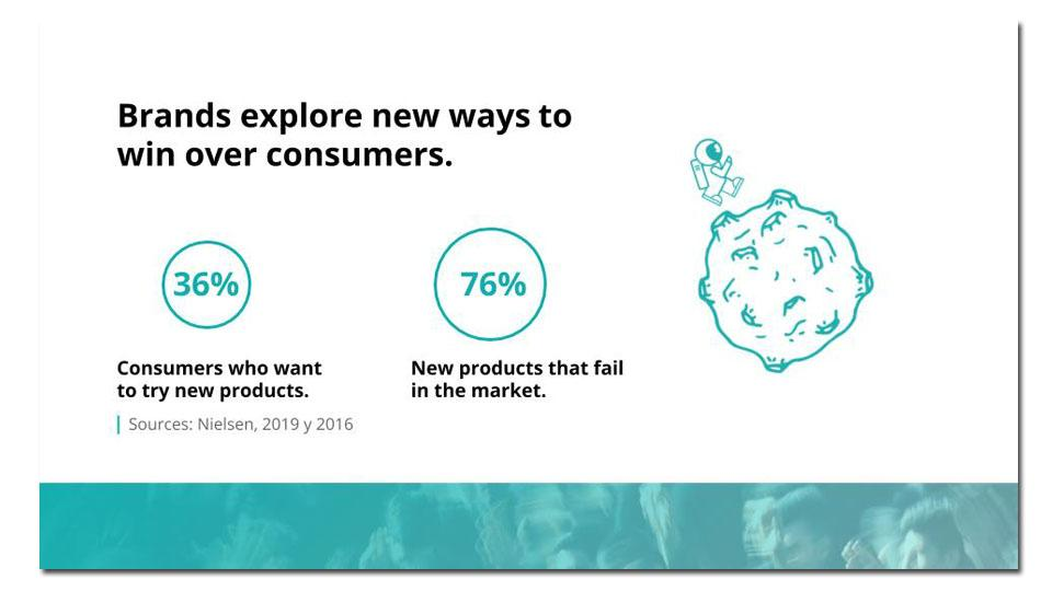 brands explore co-creation with customers as one of the most powerfull tools of innovation
