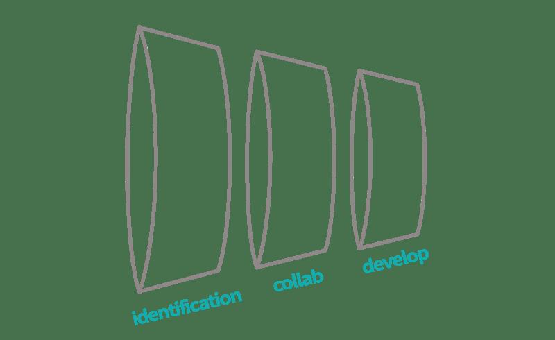 ejemplo de programa y portal de innovación