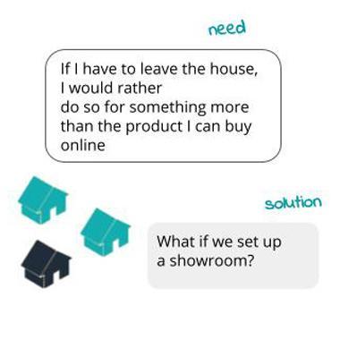los retos de ideación permiten conocer las demandas del cliente ante el COVID-19 y trabajar su fidelización
