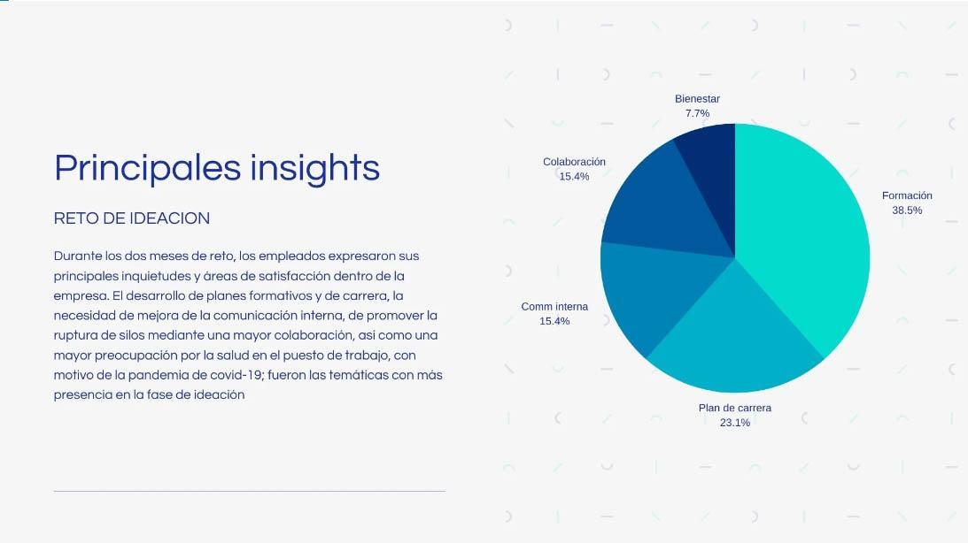 ejemplo de informe de insights para la gestión del cambio